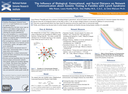 the training page plain language posters nih intramural research